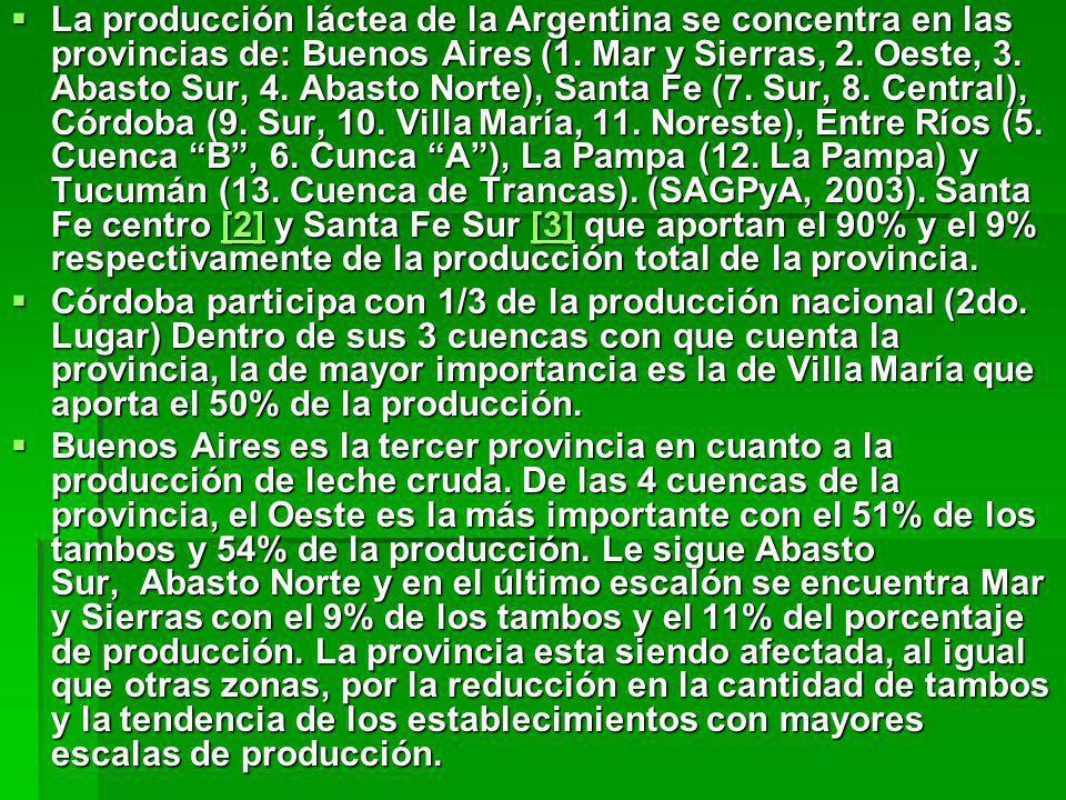 La producción láctea de la Argentina se concentra en las provincias de: Buenos Aires (1. Mar y Sierras, 2. Oeste, 3. Abasto Sur, 4. Abasto Norte), Santa Fe (7. Sur, 8. Central), Córdoba (9. Sur, 10. Villa María, 11. Noreste), Entre Ríos (5. Cuenca B , 6. Cunca A ), La Pampa (12. La Pampa) y Tucumán (13. Cuenca de Trancas). (SAGPyA, 2003). Santa Fe centro [2] y Santa Fe Sur [3] que aportan el 90% y el 9% respectivamente de la producción total de la provincia.